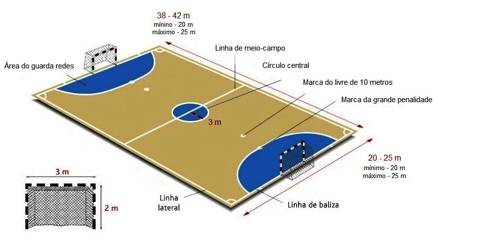 e759206b97 O Futsal possui características diferentes de outros jogos de futebol. A  dinâmica é mais rápida