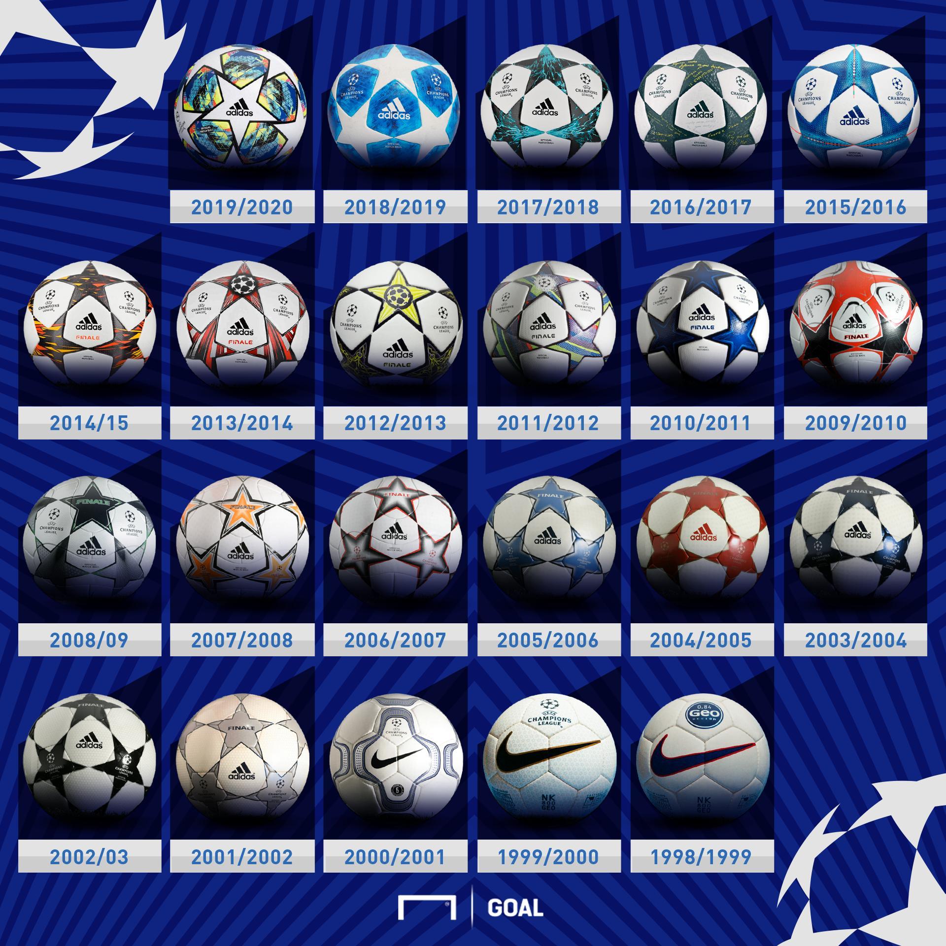 Bolas da Champions League: Todas as bolas