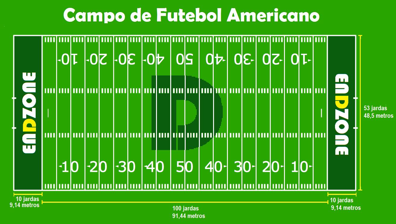 regras do futebol americano campo