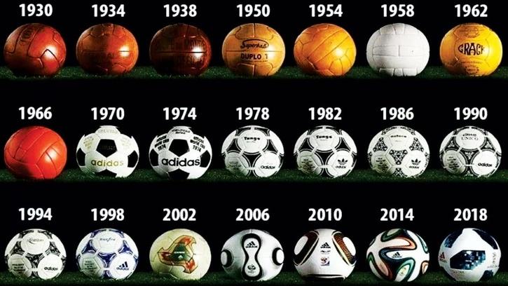 evolução da bola de futebol
